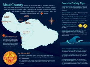 Maui Water safety tips